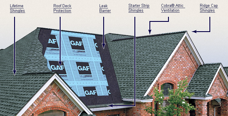 roofing residential shingle